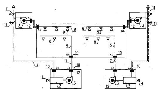 2 - приточные установки