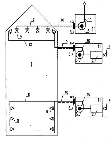 2 - приточная установка