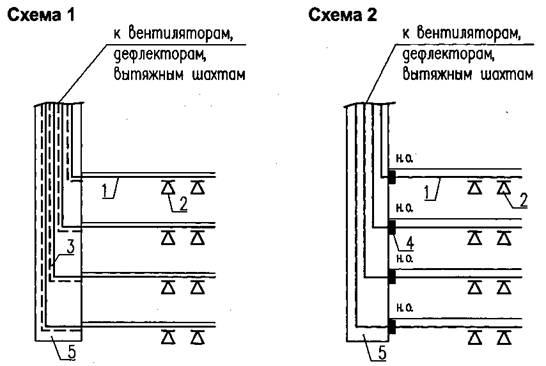 схем системы вентиляции в