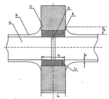 На схемах 1 и 2 представлены узлы пересечения вентиляционных воздуховодов с ограждающей конструкцией без установки...
