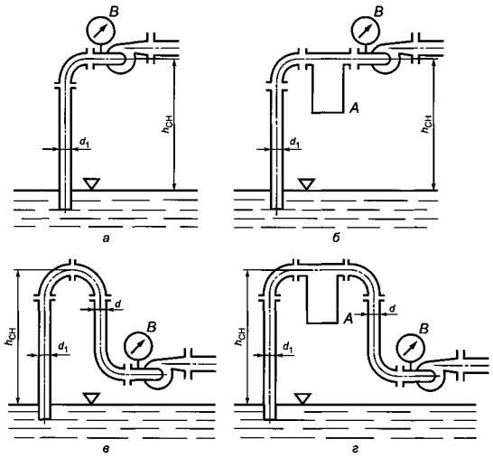 Диаметры, длины и схему