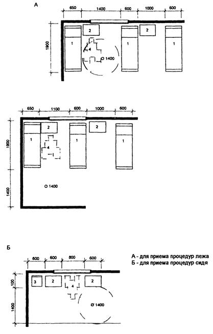 должностная инструкция заведующего отделением больницы