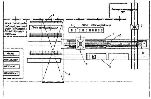 Схема технологической линии по