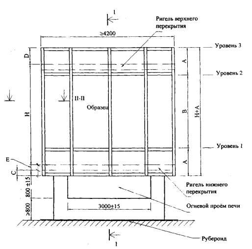 Рисунок 1в - Схема установки с