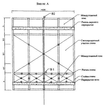 Рисунок 2в - Примерная схема