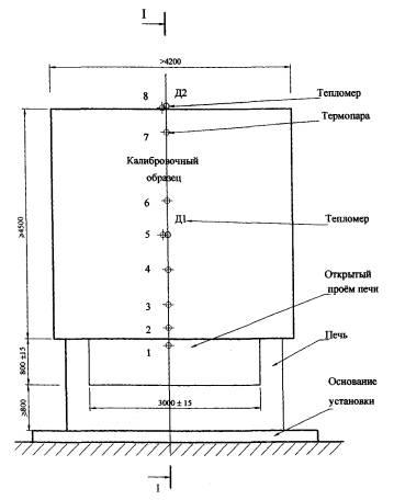 Рисунок 3а - Схема установки с