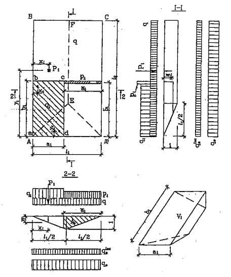 Схема определения