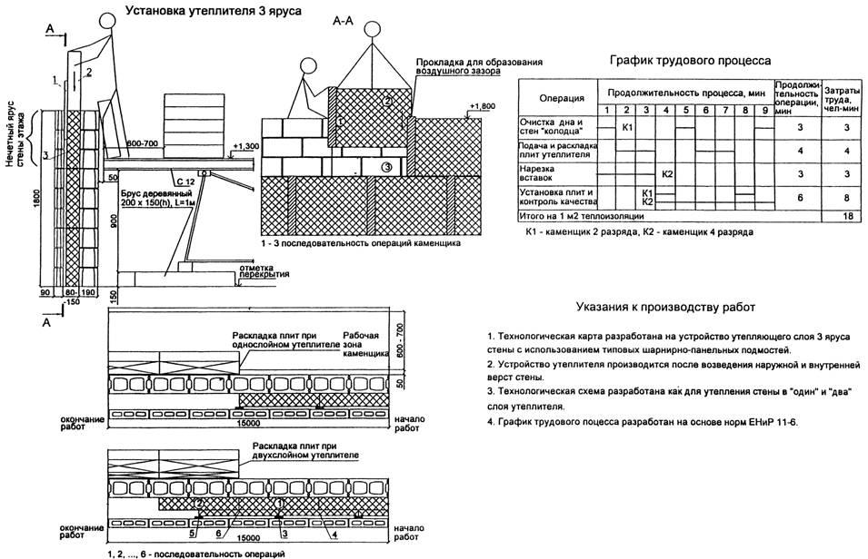 Теплоизоляции на еткс изолировщик