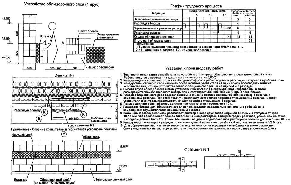 скачать схему телевизора hitachi c29tf. схемы автомобильных дорог сумской области.