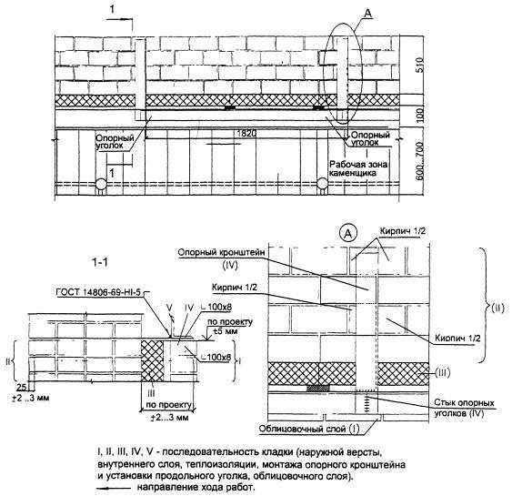 Рис . 4.7 - Схема допусков и