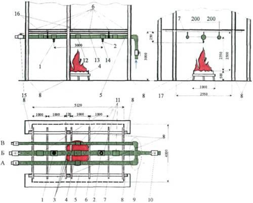 Рисунок Е2 - Схема