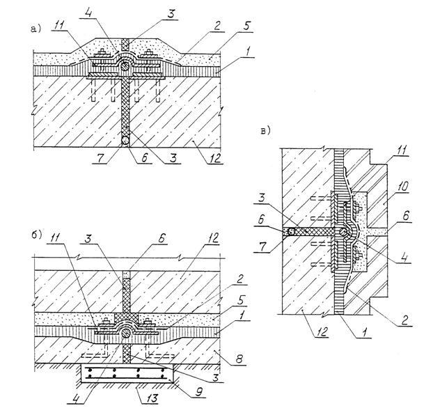 Гидроизоляция по железобетонной подготовке как очистить бетон под наливной пол