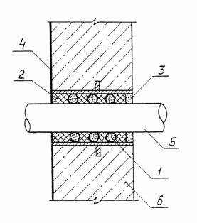 Для фундамента отзывы гидроизоляция технониколь