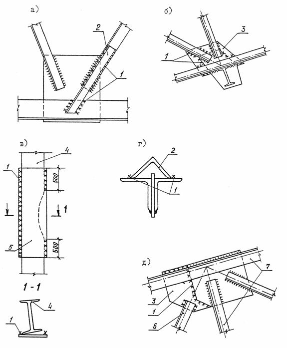 Ремонт стальных конструкций