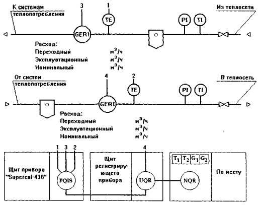схема подключения узла учета тепла