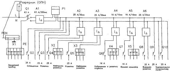 А1 - устройство защитного