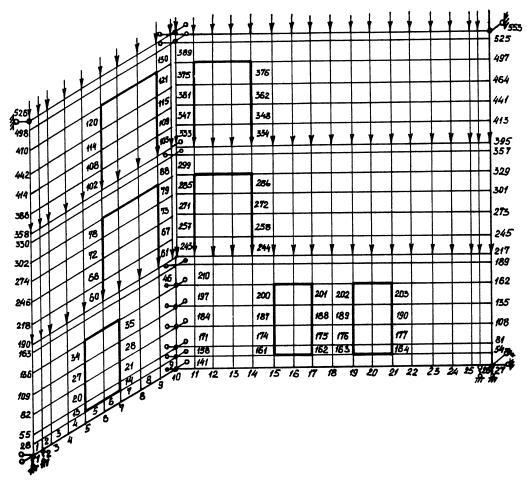 Плоская расчетная схема