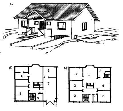 Пример одноэтажного