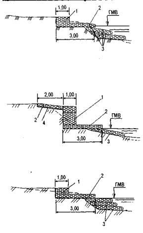 Схемы возможных габионных