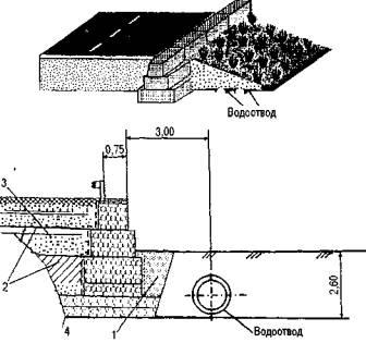 Габионы схема укладки