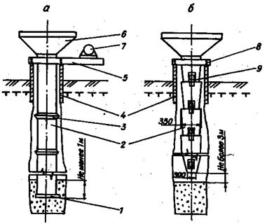 Схема оборудования для укладки