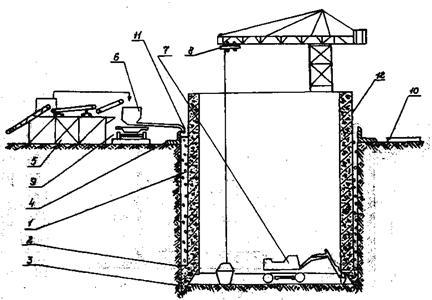Вторая технологическая схема