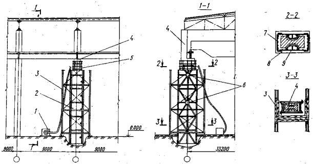 Схема усиления колонн крытой