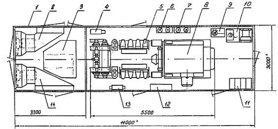 обогревателя воздуха ОВ-95