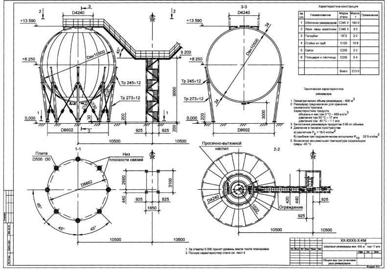 Спецификация металлопроката  dwgru