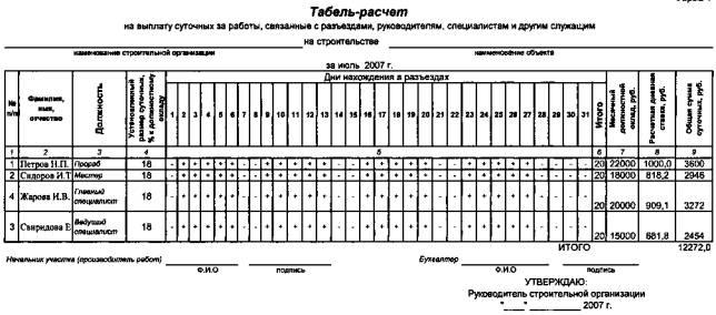 Образец Заполнения Форма 4 Тэр - фото 3