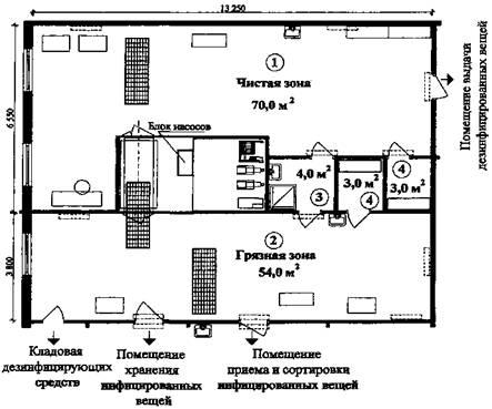 Пособие к МГСН 4.12-97