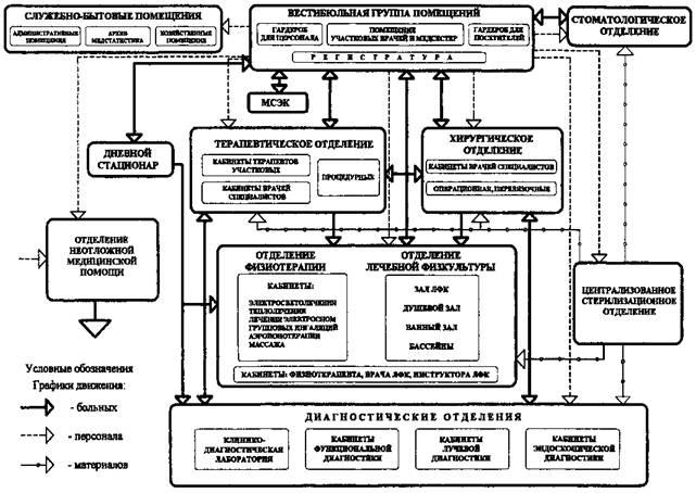 Должнастная Инструкция Заведующего Урологическим Кабинетом В Поликлинике