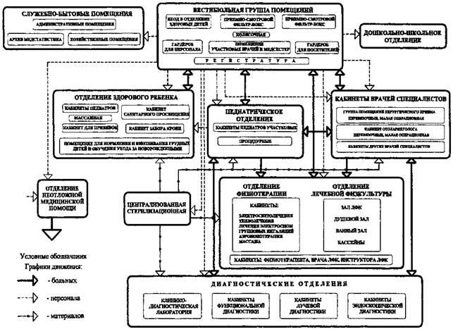 Как оформить загранпаспорт через МФЦ: процедура оформления