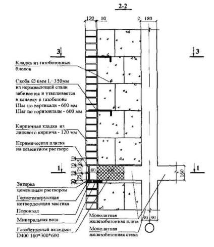 Рисунок 6.5 - Схема кладки