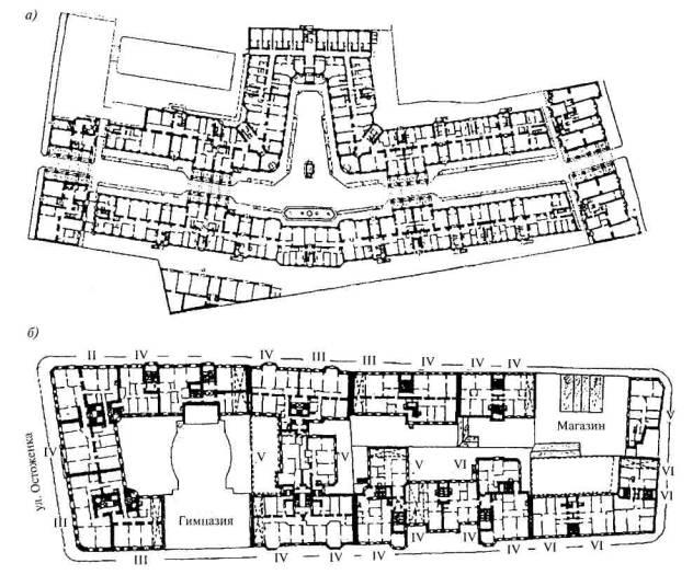Архитектурно-планировочные