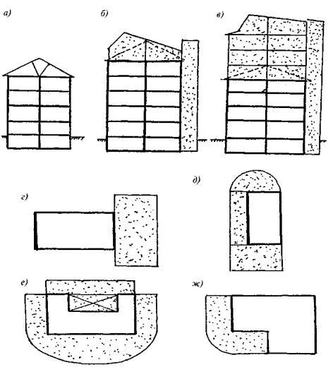 Реконструкция жилых зданий.