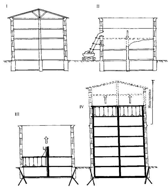 строительных конструкций;
