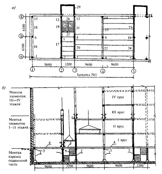 Устройство опалубки колонн, стен и перекрытий