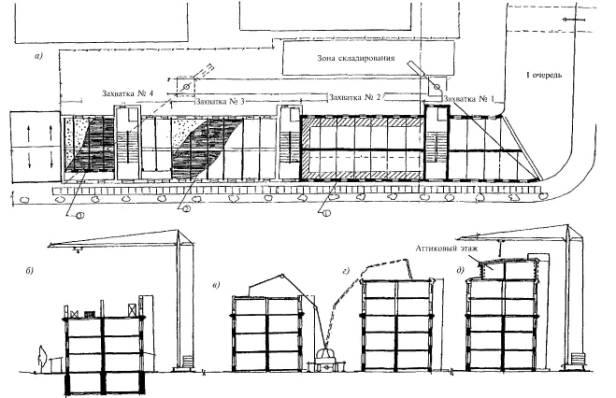 Схема разбивки здания на