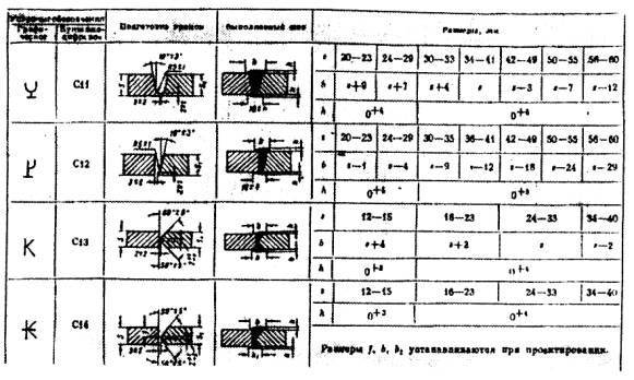 34 и 35 - сварные соединения