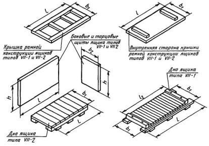 ГОСТ 10198-91 Ящики деревянные