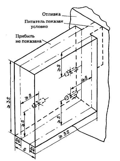 Схема отбора образцов для