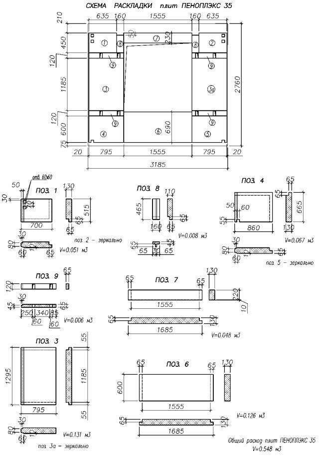 Серия панели железобетонные трехслойные лотки жби пенза