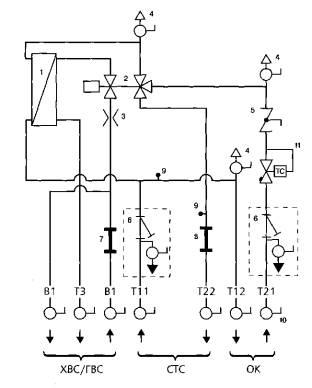 Рисунок 13 - Схема КТП с