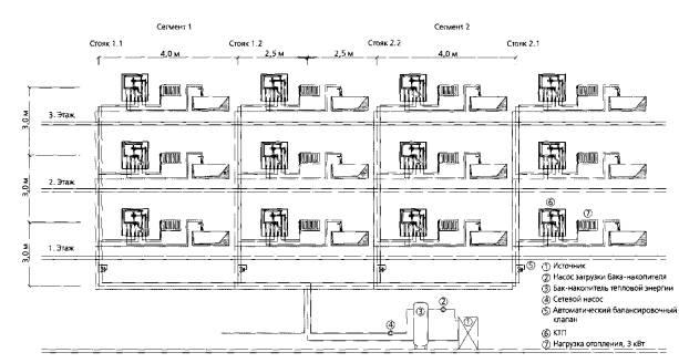 Рисунок Г. 1 - Расчетная схема