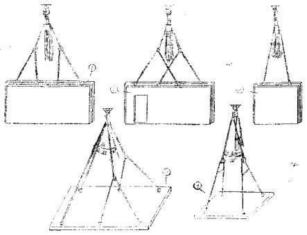 Схема строповки плиты