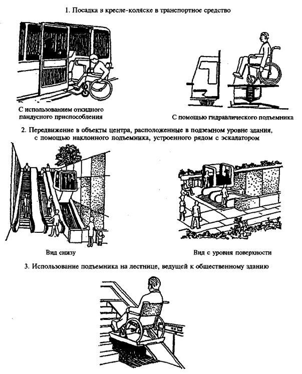 МДС 30-2.2008 Рекомендации по