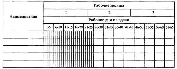 Образец графика поставки