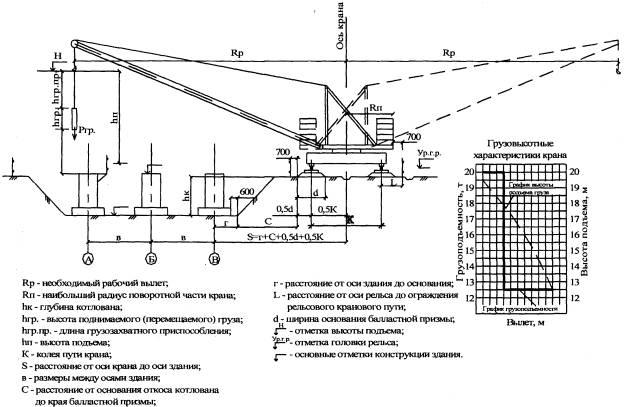 Составление календарного плана ремонта подпорного насоса