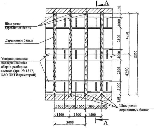 Рисунок 7 - Схема привязки